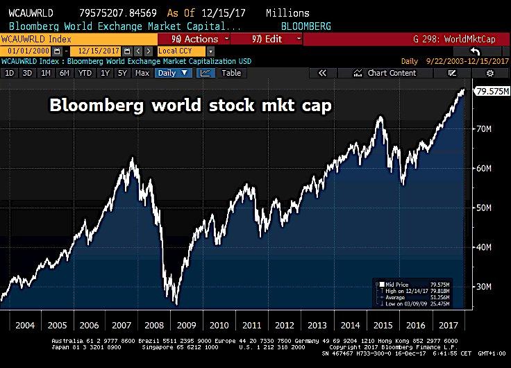 deutscher aktienindex aktuell